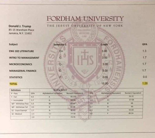 Fordham U Trump report card fixed